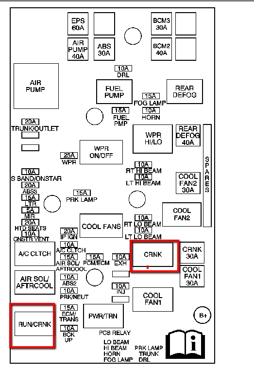 2005 Cobalt Fuse Diagram - Wiring Diagrams Clicks