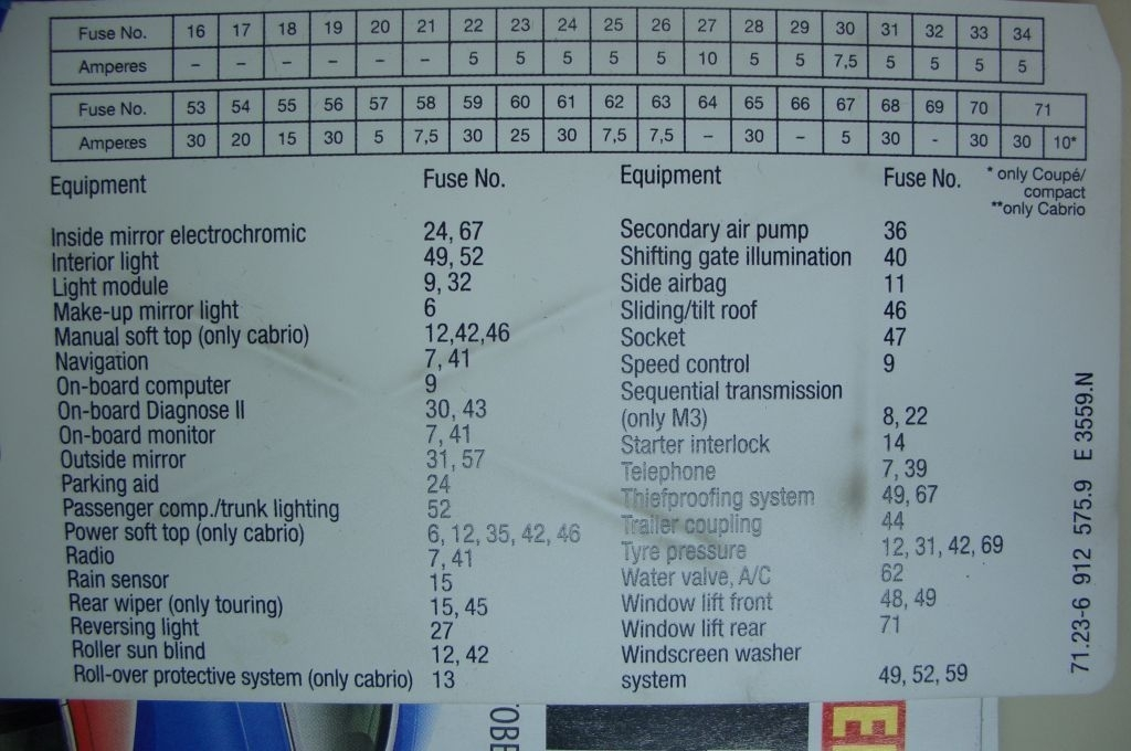 1995 bmw 325i fuse diagram