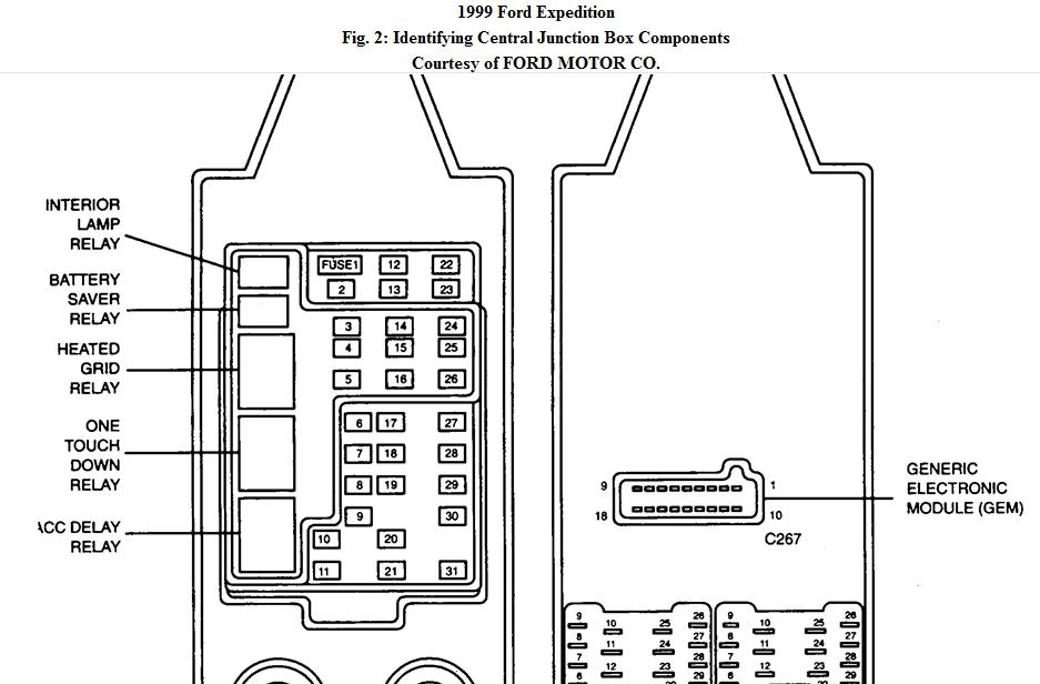 ford expedition wiper fuse panel diagram