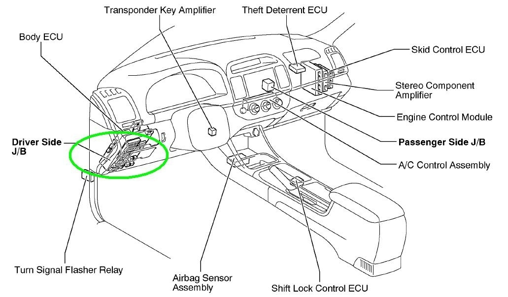 toyota estima 2004 fuse box location