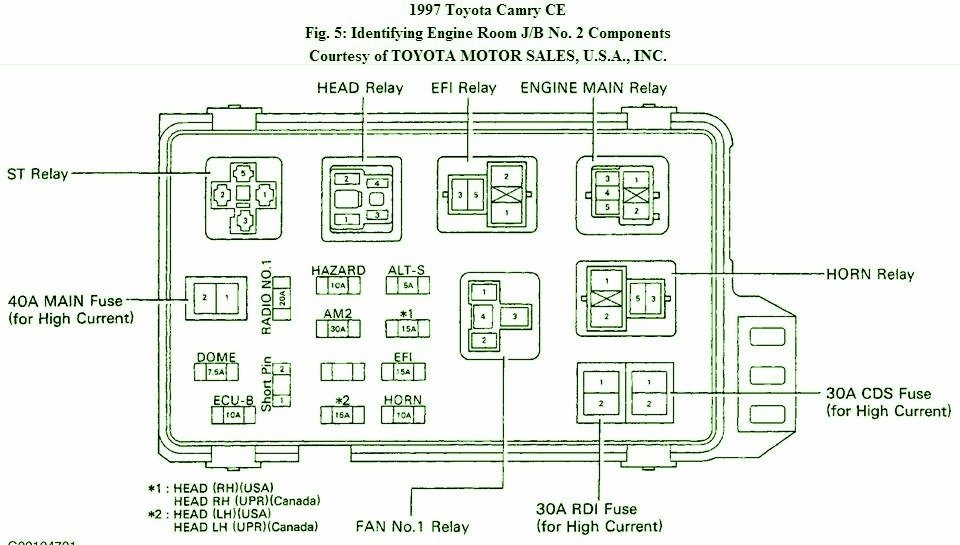 88 toyota camry fuse diagram