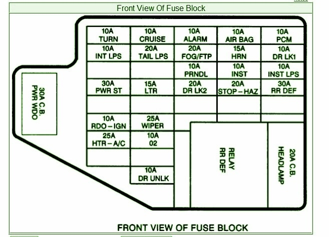 1995 pontiac grand am fuse diagram