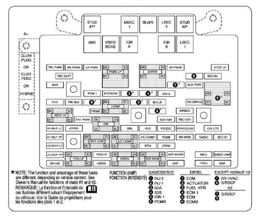 2004 chevy silverado fuse diagram