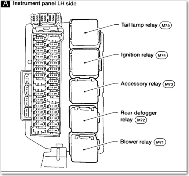 fuse panel diagram for 2006 nissan altima