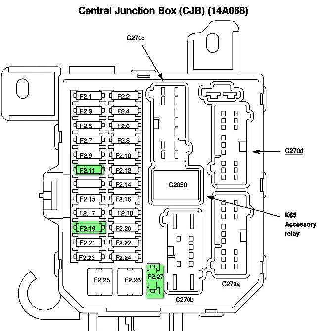 ford escape 2004 fuse box diagram