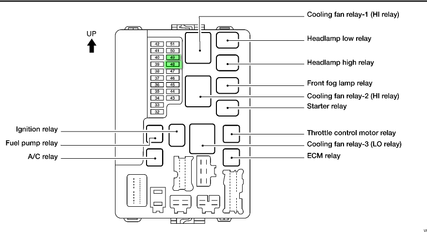 2007 nissan maxima fuse box diagram under hood