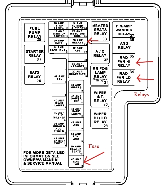 2008 chrysler sebring wiring diagram