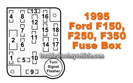 1995 ford f250 fuse box diagram
