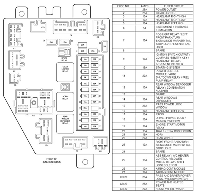 2001 jeep cherokee fuse panel diagram