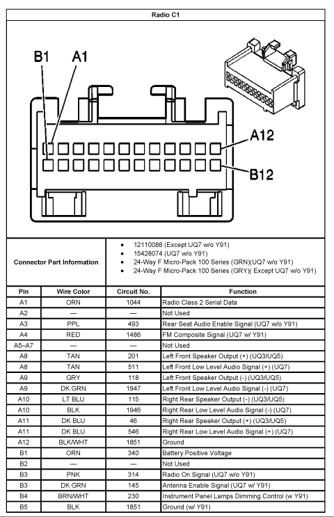 chevy silverado fuse diagram
