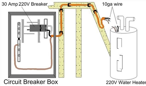 fuse box wiring for water heater