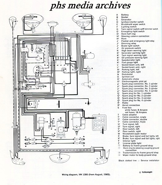 67 vw bug fuse diagram wiring schematic technical diagrams thesamba com type 1 wiring diagrams