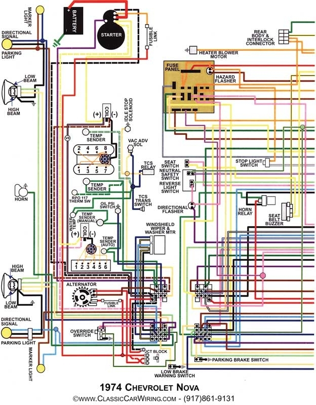 1974 El Camino Fuse Box Wiring Diagram