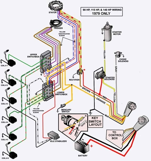evinrude outboard motor wiring diagram