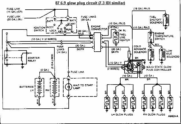 1989 ford f250 fuse box diagram
