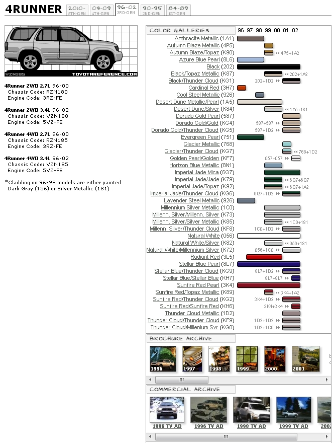 2004 toyota tacoma wiring color code