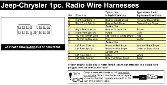 1996 jeep grand cherokee car stereo radio wiring diagram