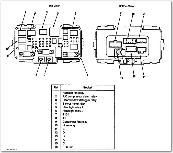 1999 honda cr v fuse box diagram