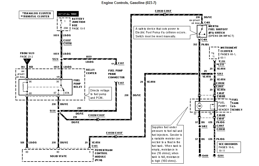 fuse diagram for 2000 mercury grand marquis