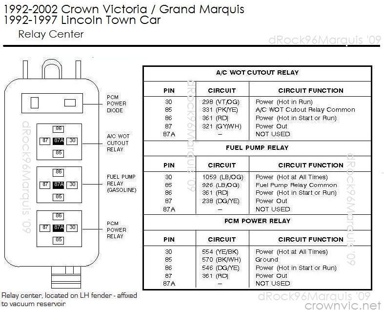 2000 mercury grand marquis fuse diagram