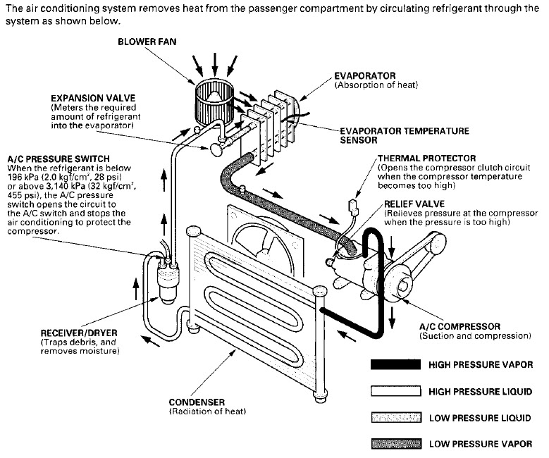 2001 honda civic ac compressor wiring diagram