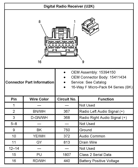 Chevy Impala 2011 Stereo Wiring Diagram Auto Electrical. 2005 Chevy Equinox Stereo Wiring Harness 40. Chevrolet. Radio Wiring Diagram For 2005 Chevy Avalanche At Scoala.co