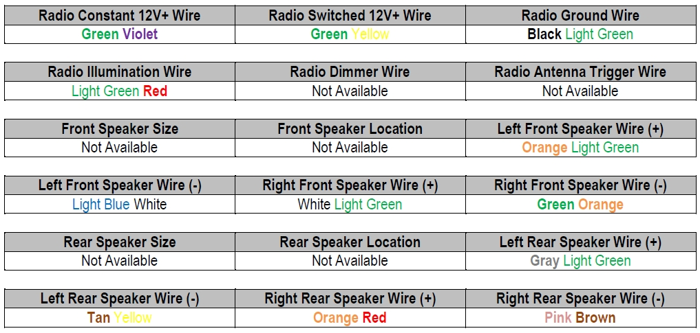 2006 ford focus stereo wiring wiring diagram table 2006 Ford Focus SES Sedan