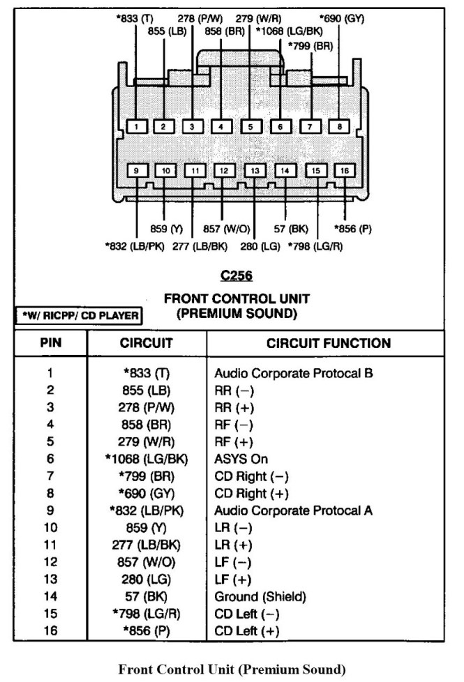 stereo wiring diagram ford focus 2001