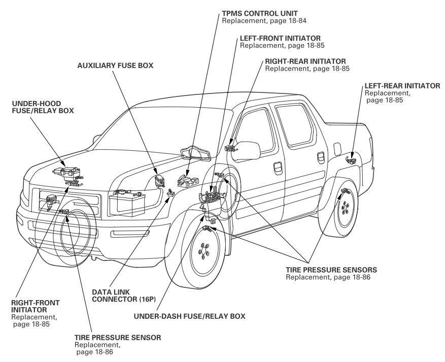 HONDA TPS WIRING - Auto Electrical Wiring Diagram