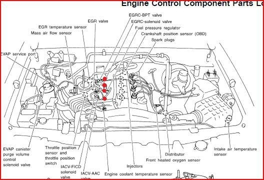 2003 nissan xterra 4 cylinder engine diagram