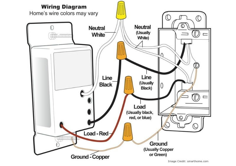click dimmer switch wiring diagram