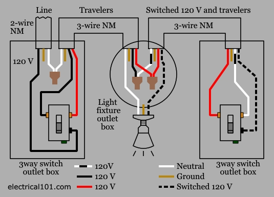 wiring diagram for 3 way light switch