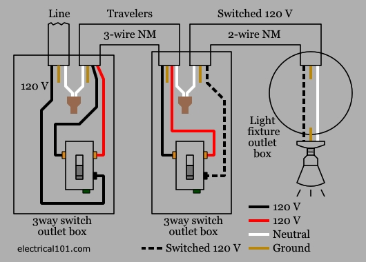 ge wiring devices