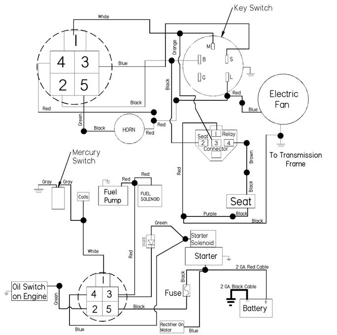 dixie chopper wiring schematic