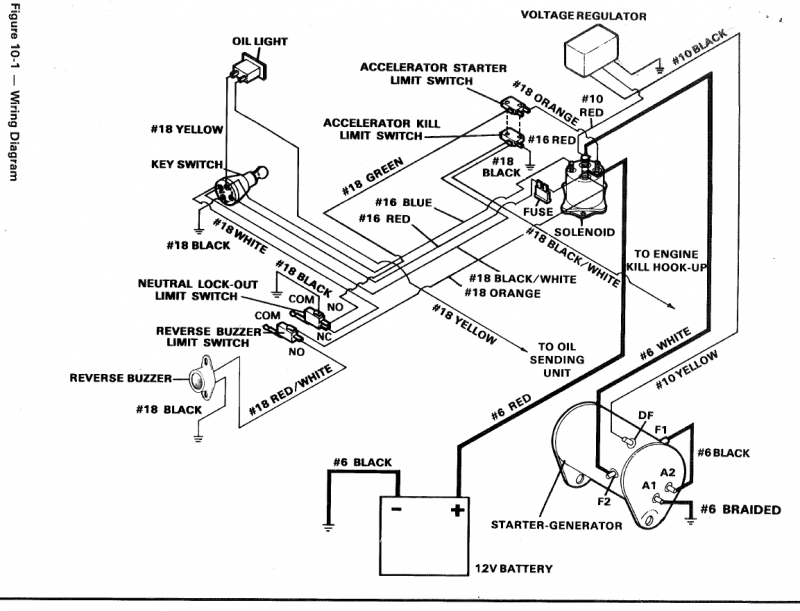95 club car wiring diagram