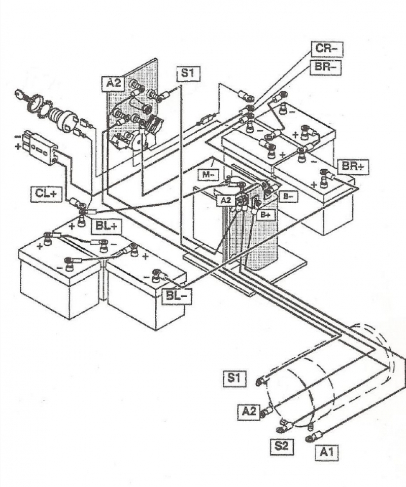 1988 ezgo golf cart wiring diagram
