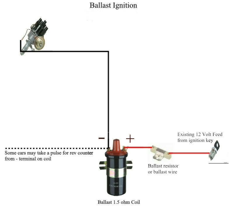 spark ignition wiring diagram