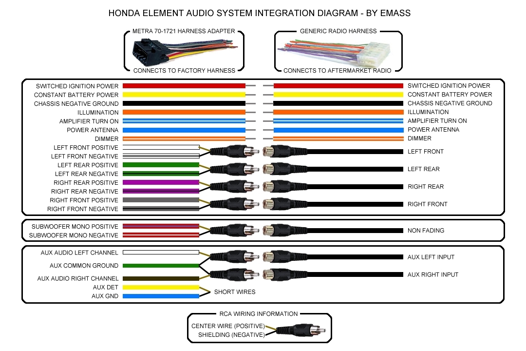 install car radio wiring diagram