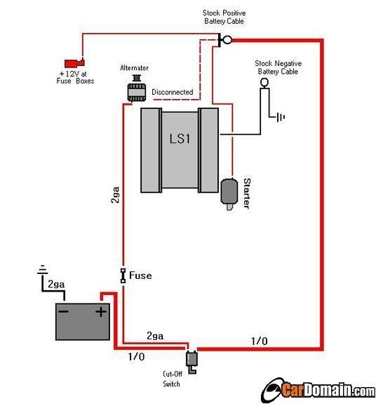 rv battery wiring diagram, cruise control wiring diagram, battery quick disconnect connectors, battery connection diagram, mercedes ignition coil wiring diagram, dual battery charging diagram, battery disconnect for motorhome, two battery boat wiring diagram, battery solenoid wiring diagram, battery kill switch diagram, alternator voltage regulator wiring diagram, camper battery wiring diagram, dual battery wiring diagram, line lock wiring diagram, basic car wiring diagram, trunk mounted battery wiring diagram, charging system wiring diagram, battery to alternator wiring diagram, marine battery switch diagram, 12 volt wiring diagram, on 4 post battery disconnect switch wiring diagram