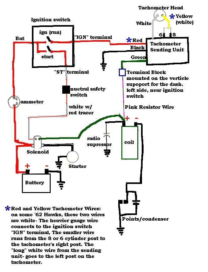 motorcycle rpm wiring diagram