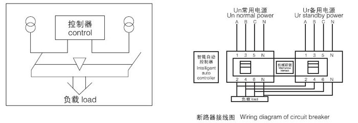 transfer switches wiring diagram
