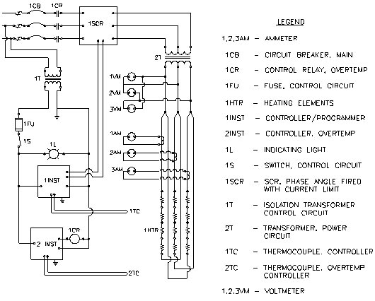 bryant gas furnace schematic diagram of wiring
