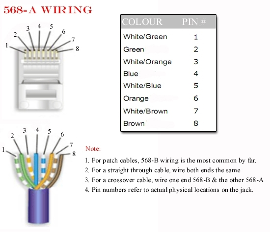cat 6 ether cable wiring diagram