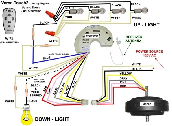 hunter fan wiring diagram for fan and remote