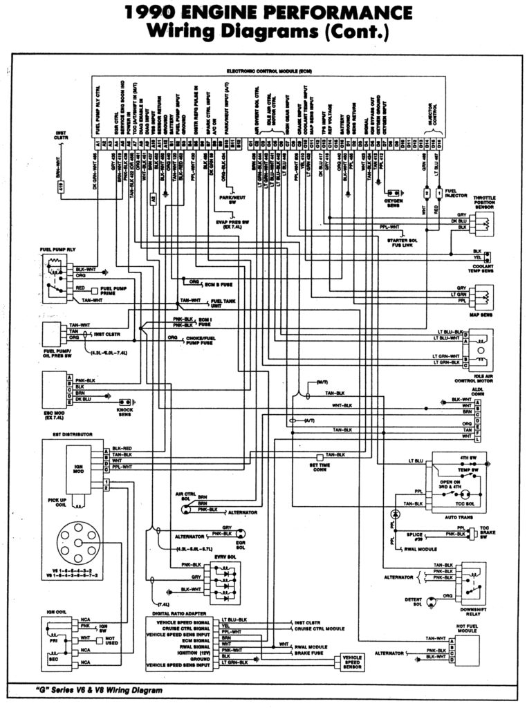 1989 chevy s10 radio wiring diagram