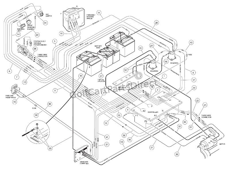 wiring diagram of club car golf cart