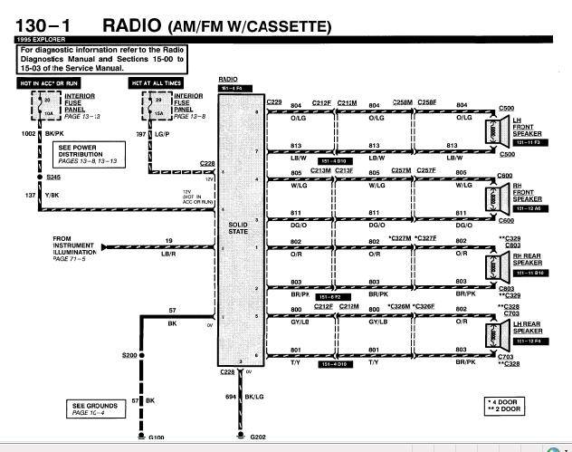 radio wiring diagram ford explorer 1997