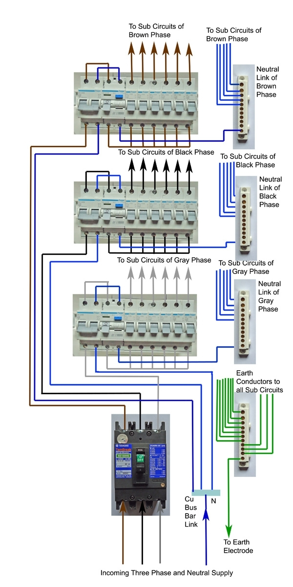 wiring diagram for consumer unit
