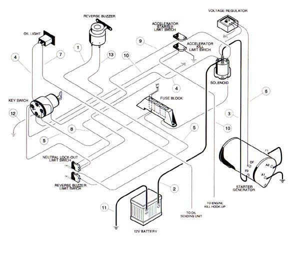 1987 ezgo golf cart wiring diagram