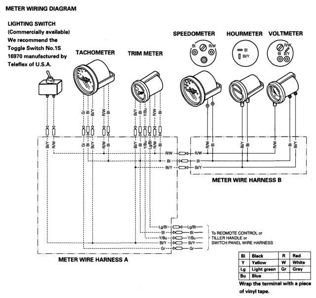 marine engine wiring diagram free picture schematic